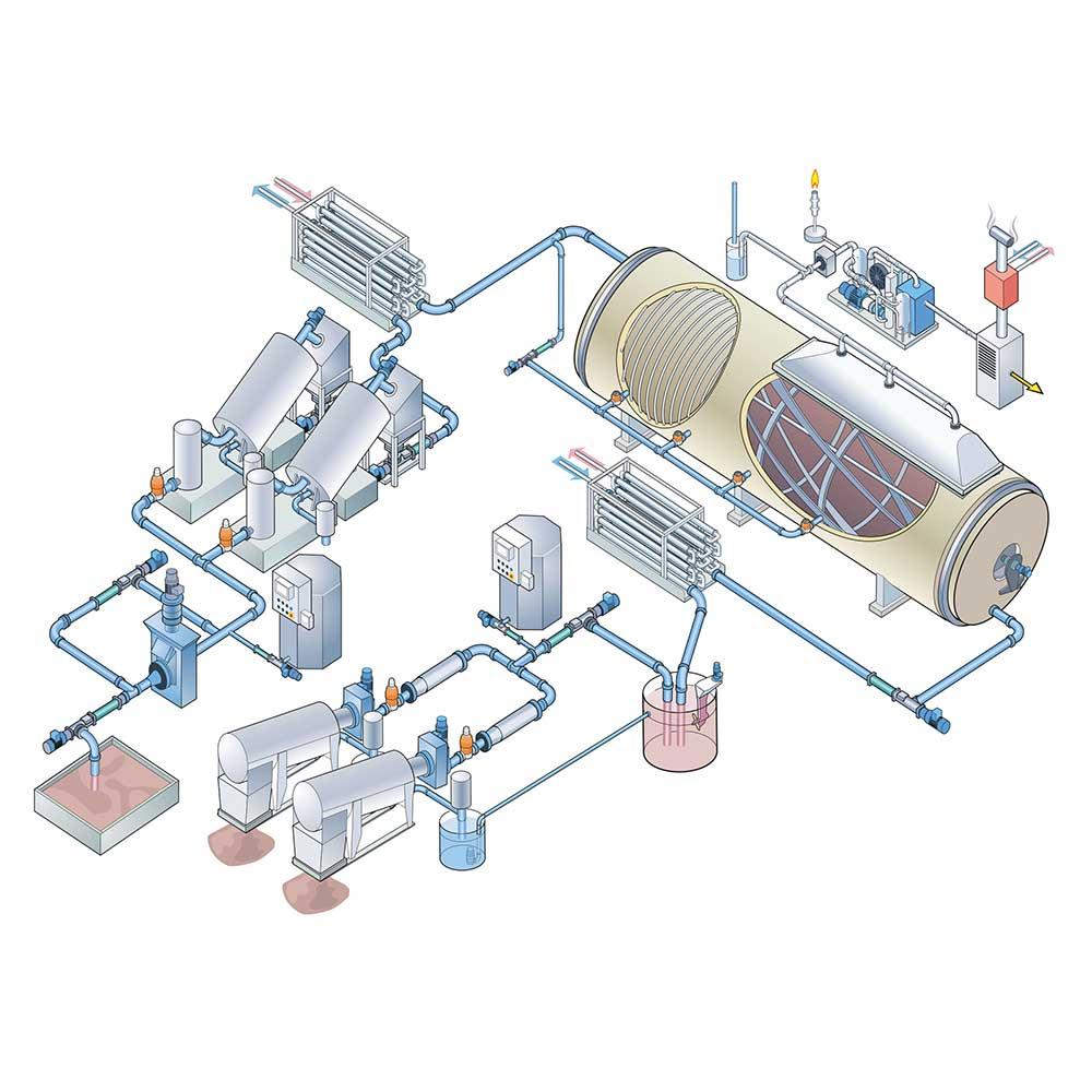 Process biogas